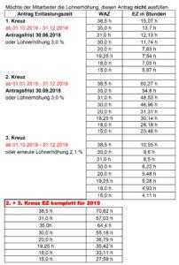 Tarifabschluss Und Tarifauseinandersetzung Verdi Betriebsgruppe